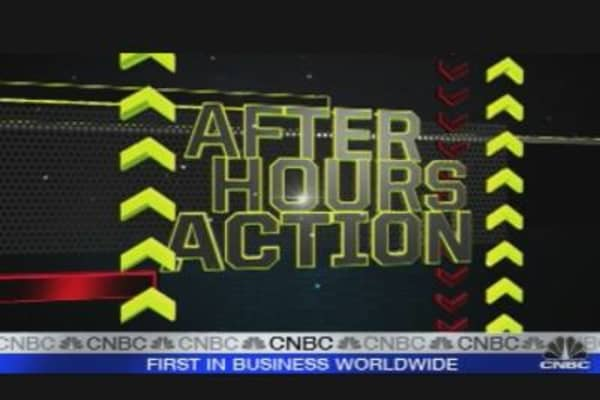 After Hours Trading: SBUX