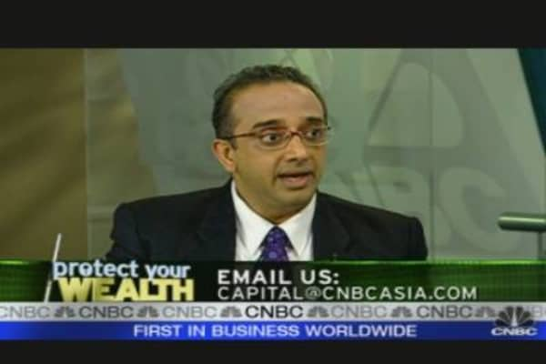 Bullish on US Equities