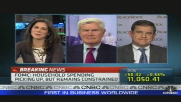 Markets Digest Fed News