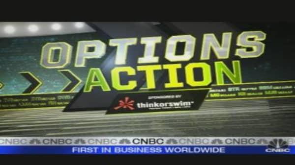 Options Action: D.R. Horton