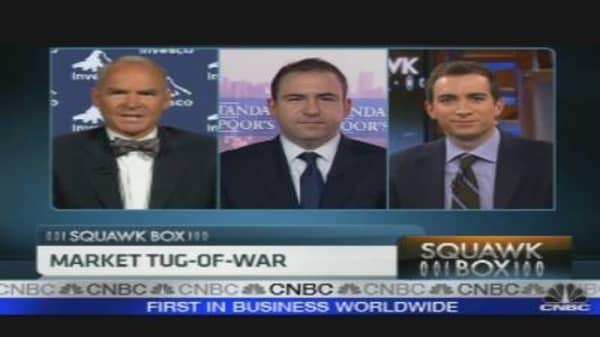 Market Tug-of-War
