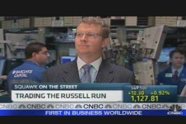 Trading the Russell Run