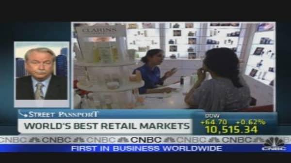 World's Best Retail Markets