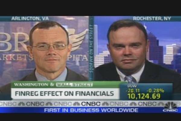 FinReg Effect on Financials