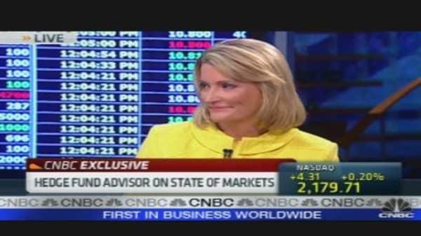 Hedge Fund Advisor on Markets
