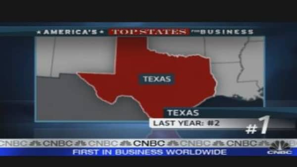 Top States For Business: Texas Is No. 1