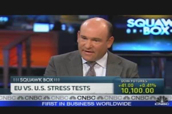 Testing Stress Tests