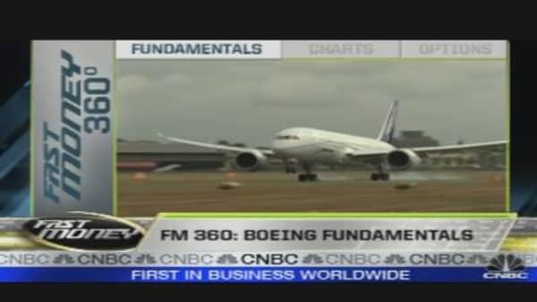 Fast Money 360: Boeing