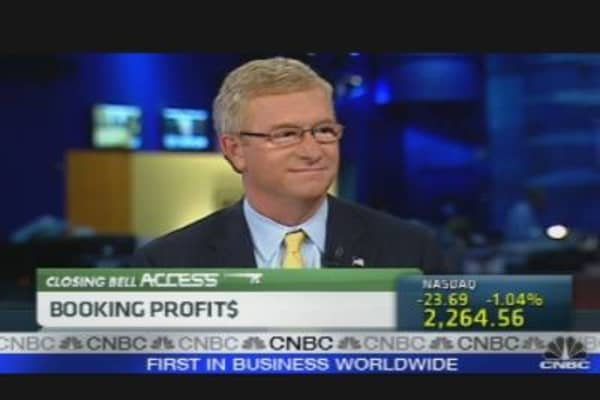 Wyndham CEO on Earnings, Outlook