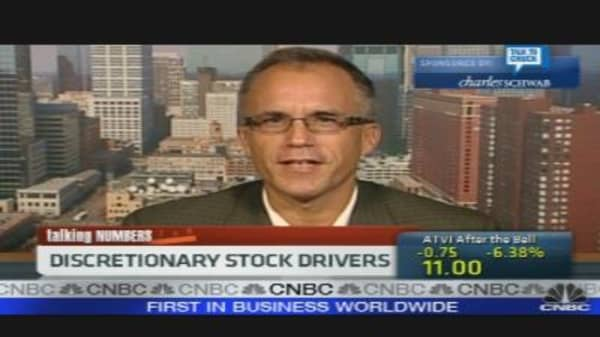 Talking Numbers: Discretionary Stock Drivers