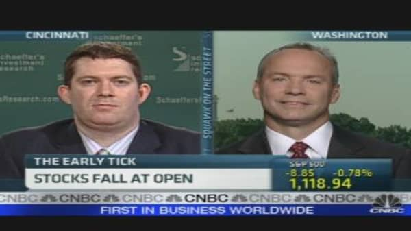 Market Pros Share Investment Strategies
