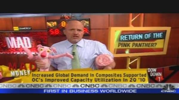 Return of Pink Panther
