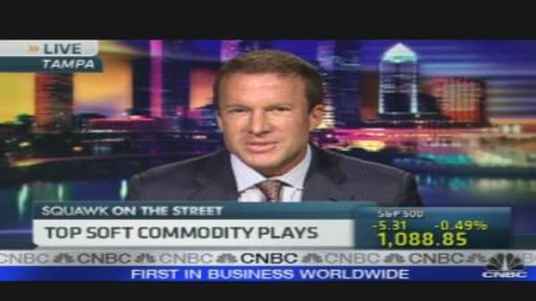 Commodity Drivers