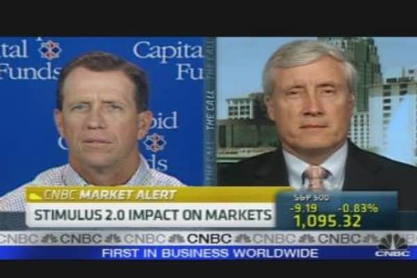 Stimulus & Market Impact