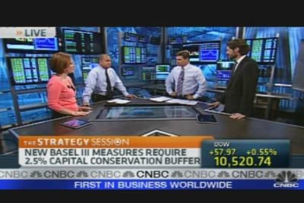 Parsing the Basel III Bank Rules