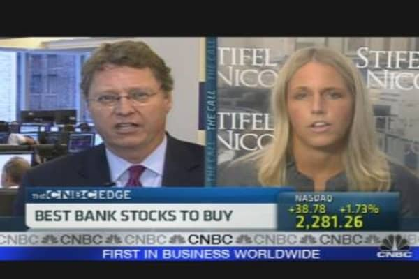 Investing In Banks