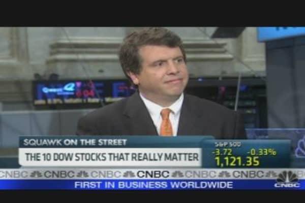 Dow's Biggest Helpers