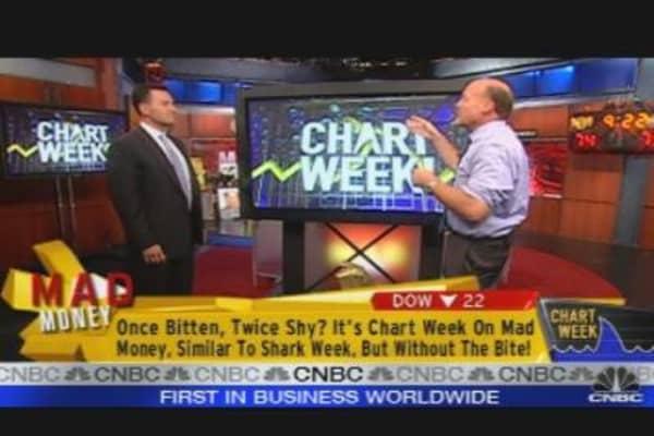 Chart Week