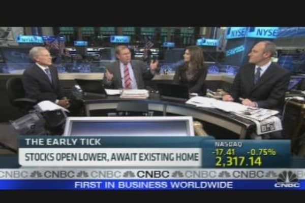 The Early Tick: Markets