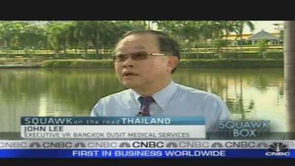 Medical Tourism Recovering in Thailand