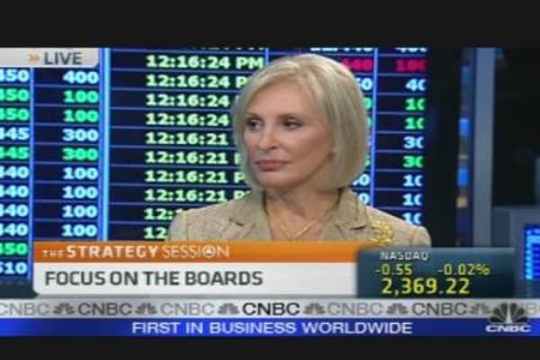Boards vs. Management