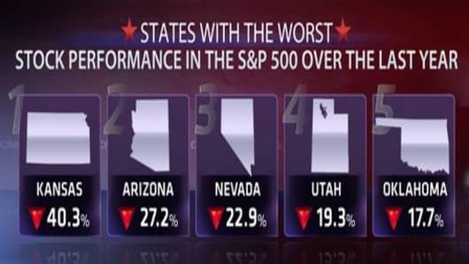 states 3.jpg