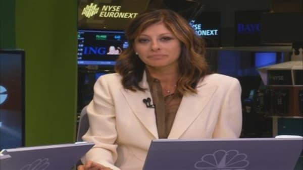 Maria's Market Insight: Fed Extends Operation Twist