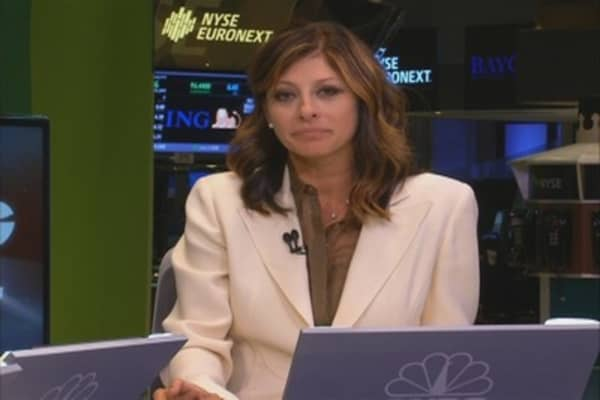 Maria's Market Insight: Fed Extends Operation Twist