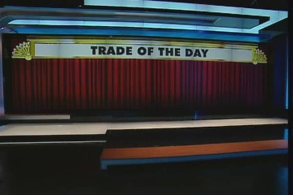 Trade of the Day: MercadoLibre