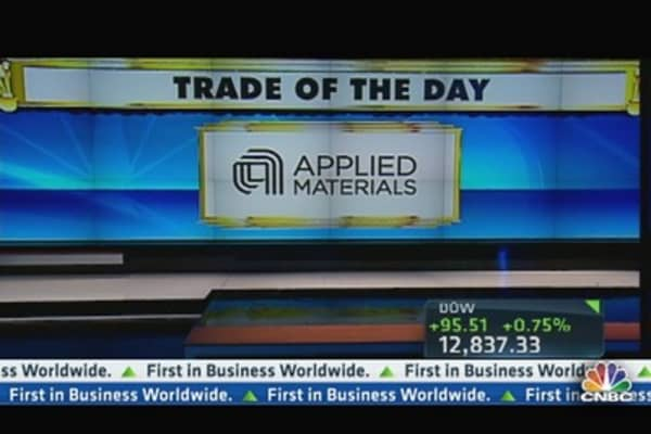 Trade of the Day: Applied Materials Up 4.5% YTD