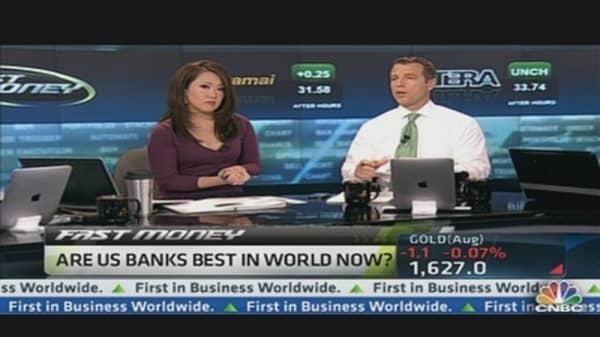 European Banks Whipsaw