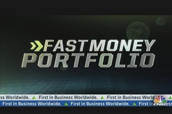 Fast Money Portfolio: Time to 'Crystallize' Your Portfolio?