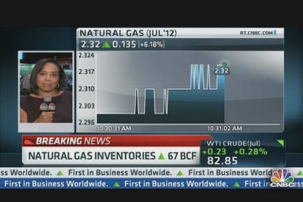 Natural Gas Inventories Up 67 BCF