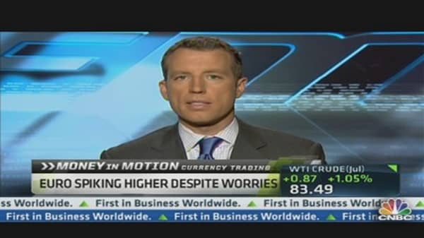 Money in Motion: Euro Trading Higher