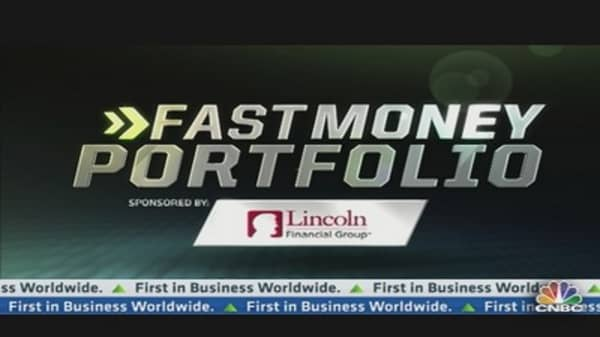 Fast Money Portfolio: Long-Term Investing Amid Volatility