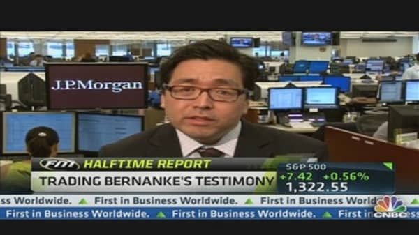 How to Trade Bernanke's Testimony