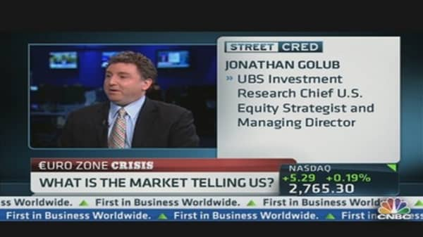 What is the Market Telling Us?