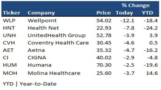 health stocks.jpg