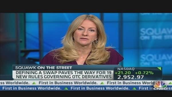 FTC Vote Today on 'Swaps'