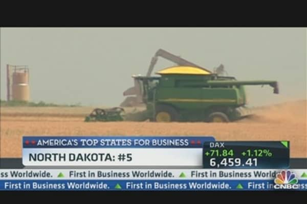 #5 Top State for Business: North Dakota