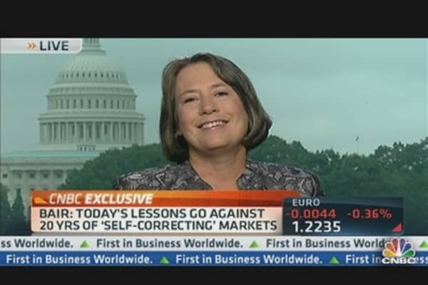 Happy Birthday, Dodd-Frank!