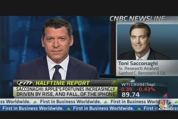 Trading Apple Mania