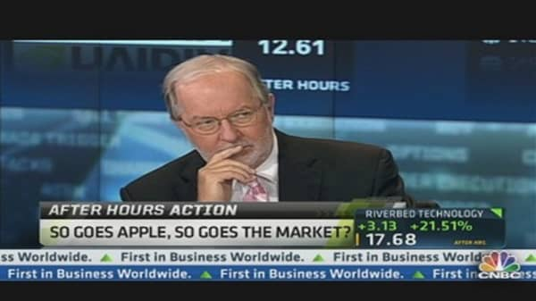 Apple Earnings Miss on Bottom & Top Lines