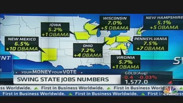 Swing States Bright Spot: The Economy
