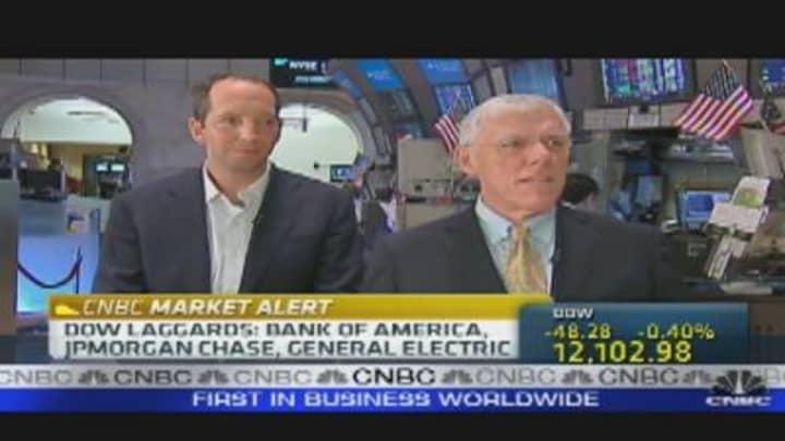 Markets Move Lower on Weak Economy