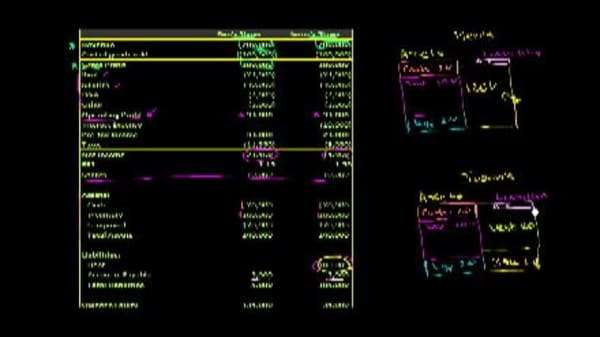 Capital Structure: CNBC Explains