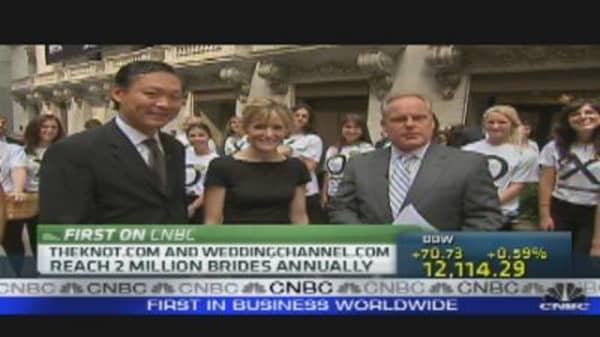 XO Group at the NYSE