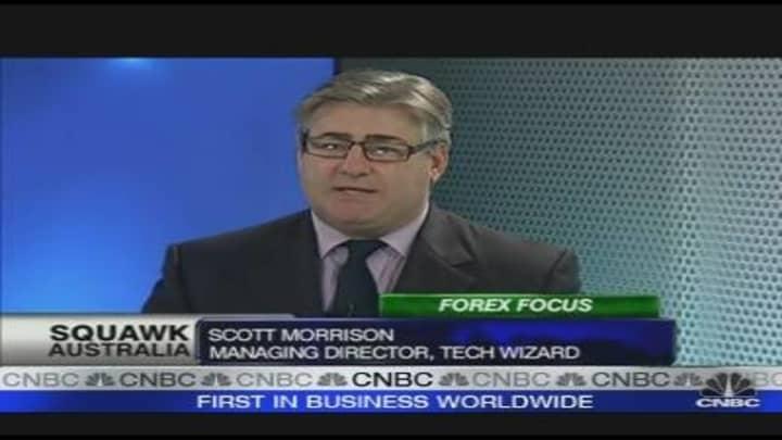 Cnbc forex focus индикатор новостей форекс не работает