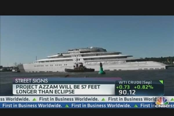 The Largest Yacht in the World