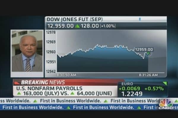 July Nonfarm Payroll Up 163,000